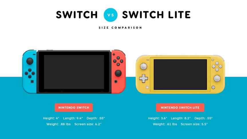 switch-vs-lite-1562932062486