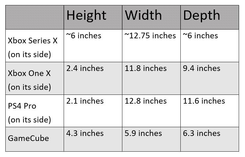 size-comparison-xbox-series-x.jpg