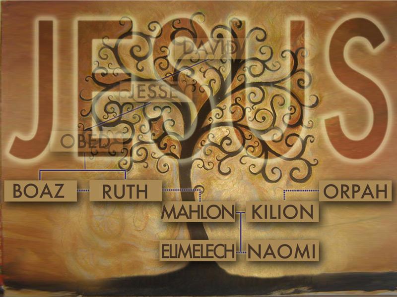 ruth-family-tree-jesus